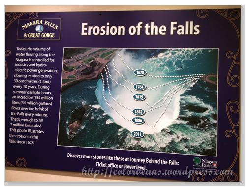 水侵蝕的力量實在很可怕,圖片可以看到瀑布越來越凹了!