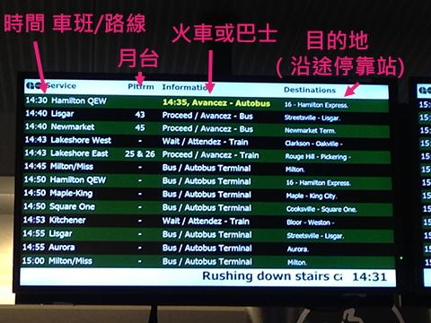 車班的時間和月台等資訊