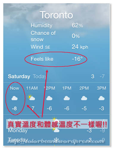 前幾天(一月)的溫度,實際溫度和體感溫度差了八度。