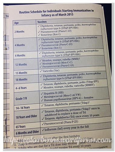 手冊內詳列了各階段需要接種的疫苗